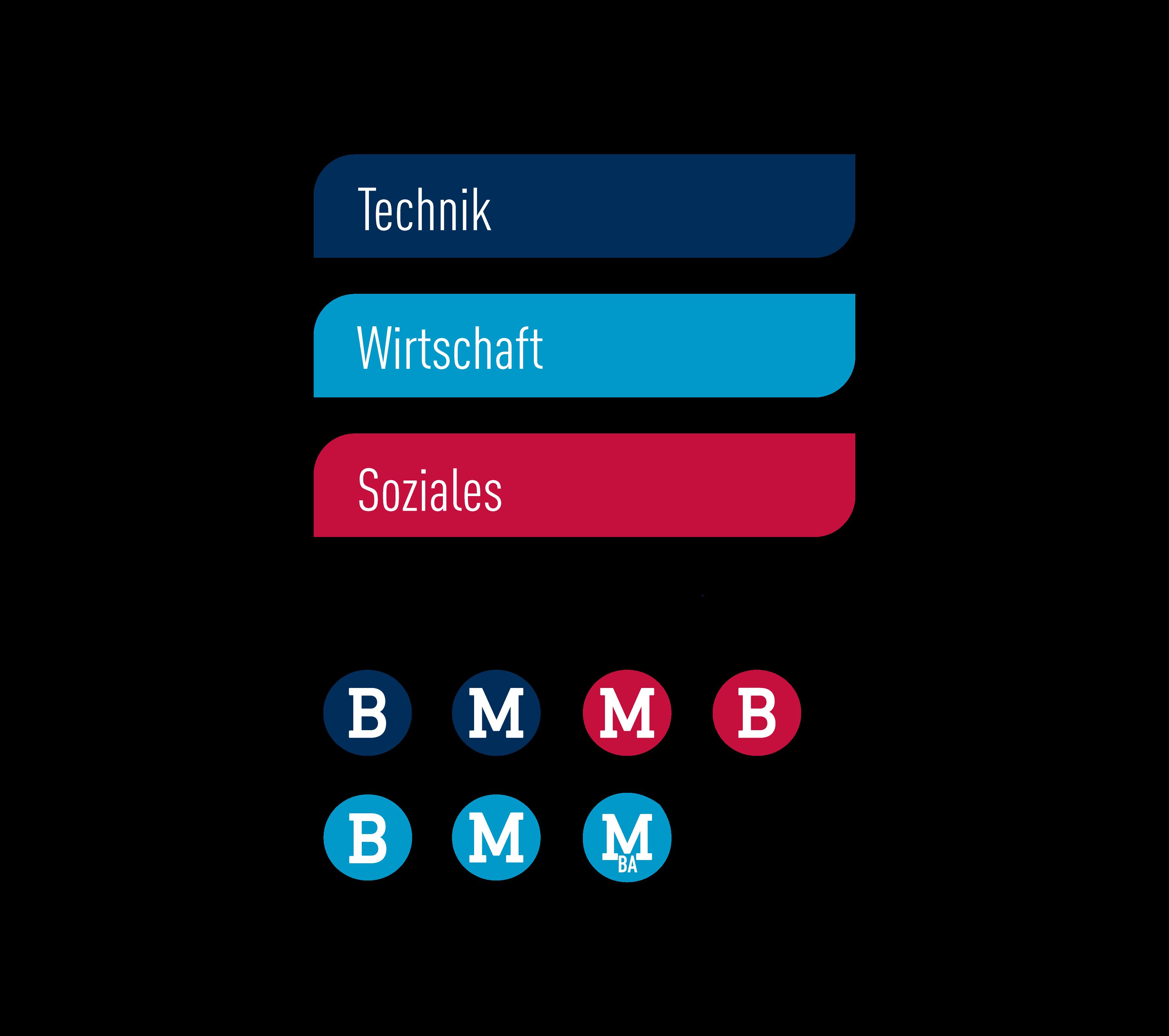 Hochschule Esslingen Icons Infografik Design