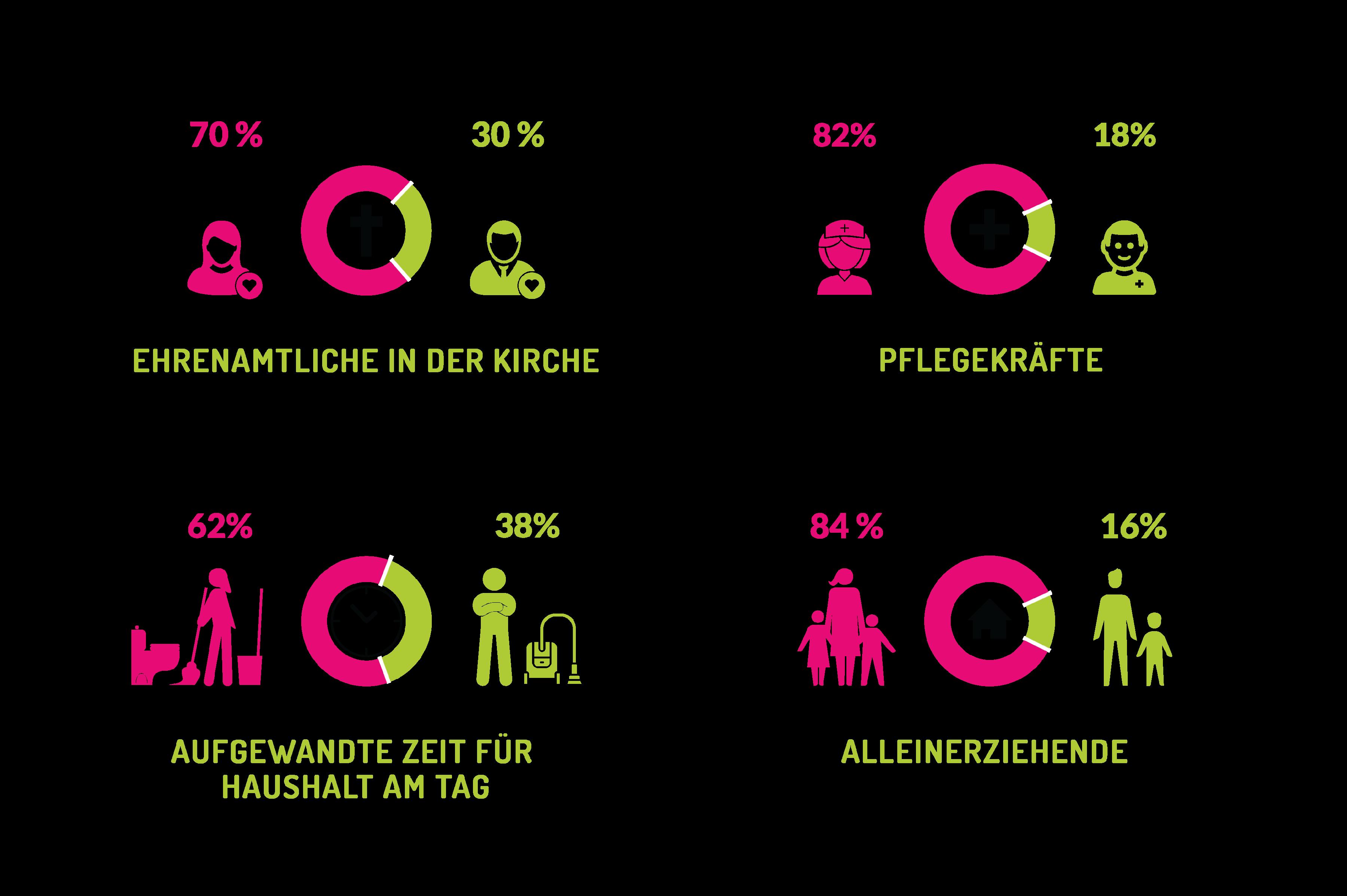 Infografiken für Ausstellung