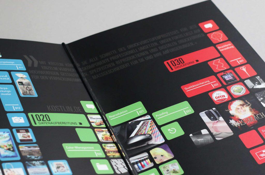 Imagebroschüre Cover Design Detailansicht